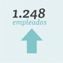 esp_empleados 2019